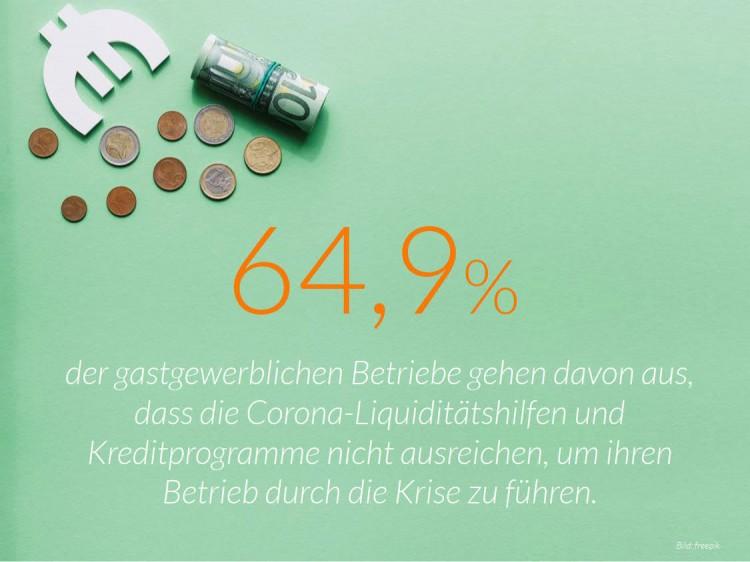 dwif Zahl der Woche: DEHOGA-Blitzunfrage zu den Corona-Finanzhilfen für das Gastgewerbe (Bild: freepik)
