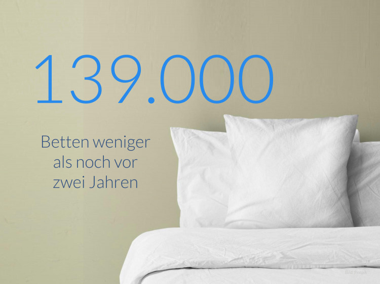 dwif Zahl der Woche: Insolvenzen mindern die Beherbergungskapazitäten in Deutschland  (Bild: freepik)