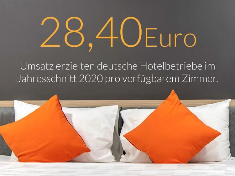 dwif Zahl der Woche: Umsatz pro verfügbarem Zimmer (RevPar) in der Hotellerie sinkt dramatisch (Bild: freepik)