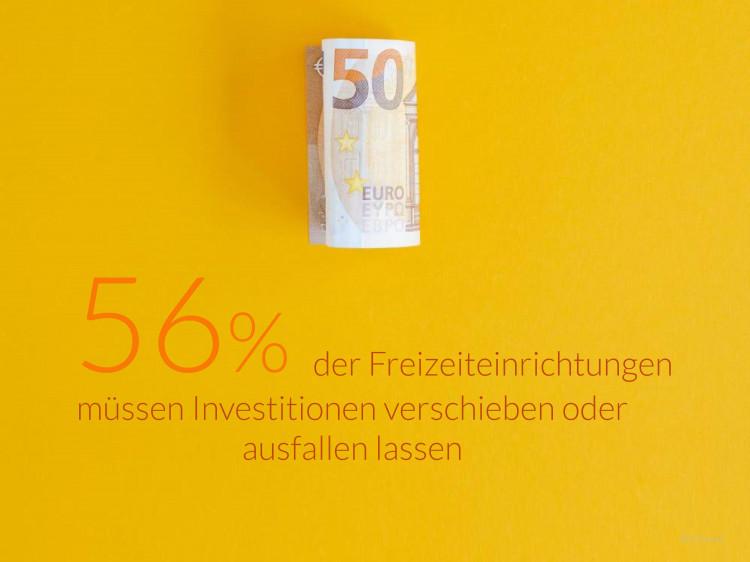 dwif Zahl der Woche: 56 % der Freizeiteinrichtungen müssen geplante Investitionen verschieben oder canceln (Bild: freepik)