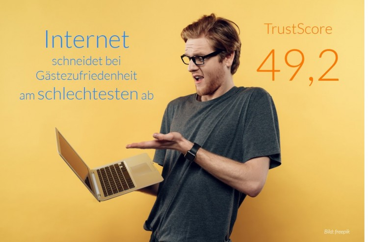 dwif Zahl der Woche: Trust Score - Internet schneidet bei Gästezufriedenheit am schlechtesten ab (Bild: freepik)
