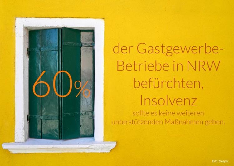dwif Zahl der Woche: 60 % der Gastgewerbe-Betriebe in NRW befürchten Insolvenz (Bild: freepik)