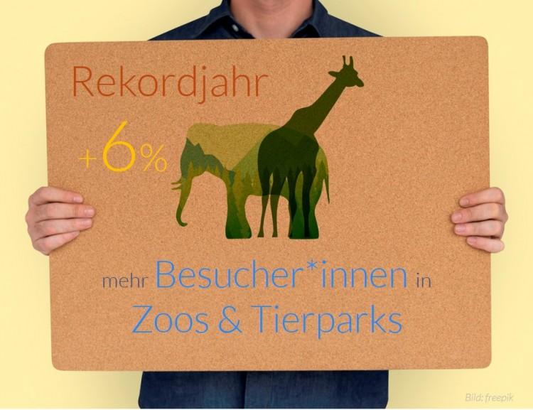 dwif-Zahl der Woche: dwif-Freizeitmonitoring erfasst Besuchsentwicklung von 800 Freizeiteinrichtungen in Deutschland.