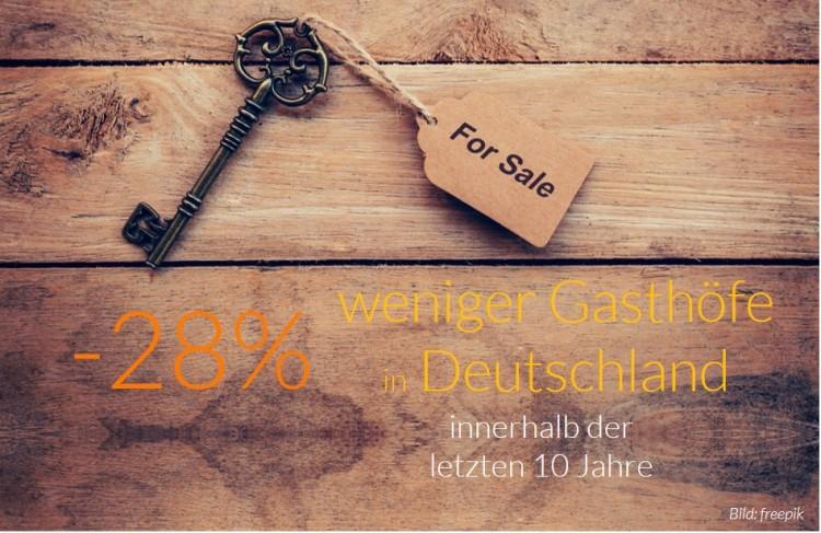 dwif Zahl der Woche: 28% weniger Gasthöfe in Deutschland innerhalb der letzten zehn Jahre (Bild: freepik)