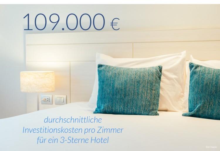dwif Zahl der Woche: Investitionskosten pro Zimmer für ein 3-Sterne Hotel (Bild: freepik)