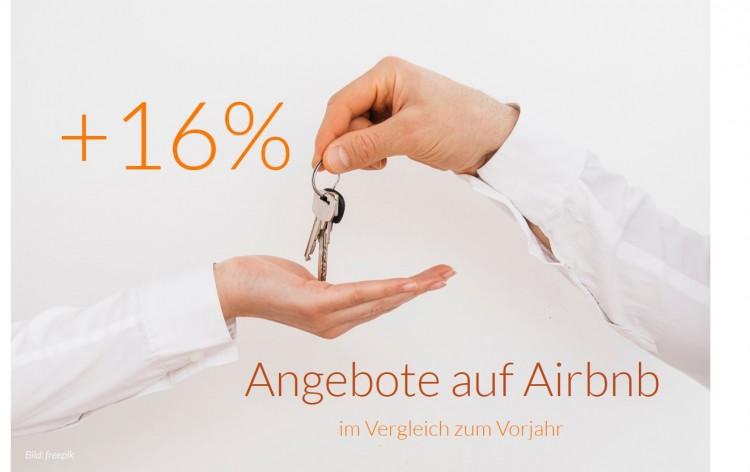 """dwif Zahl der Woche: 16 Prozent Wachstum bei den Airbnb """"Active Rentals"""" in Deutschland (Bild: freepik)"""