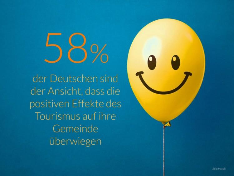 dwif Zahl der Woche: dwif Zahl der Woche: Deutsche Bevölkerung sieht für eigenen Wohnort überwiegend positive Effekte  (Bild: freepik)